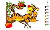 Набор для вышивки нитками А5 -017 Тигра